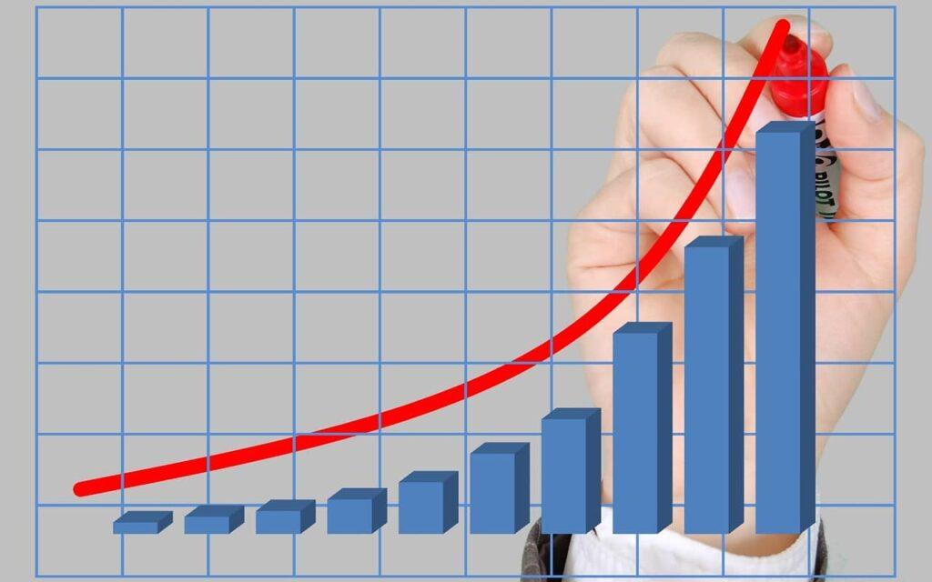 Long term financial goals